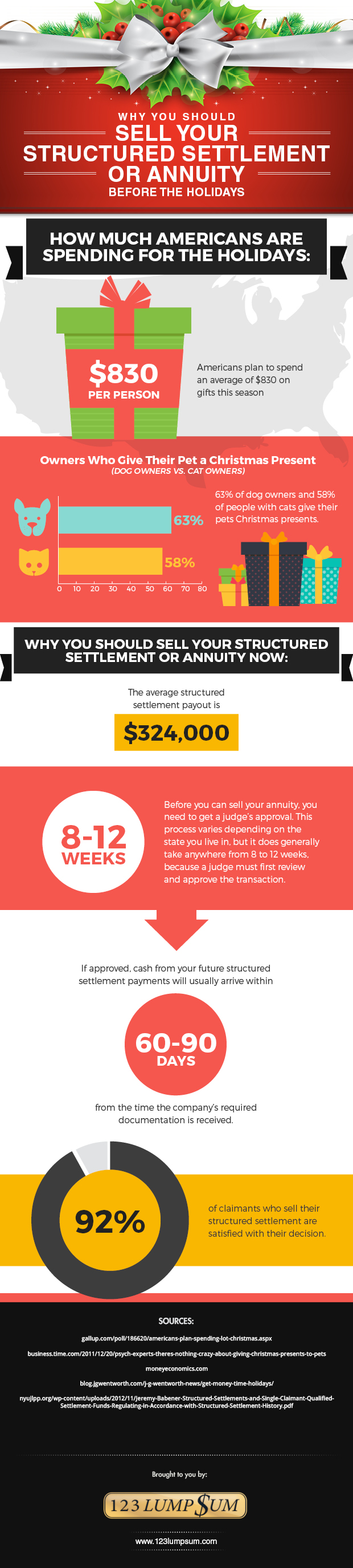 why you should sell your structured settlement